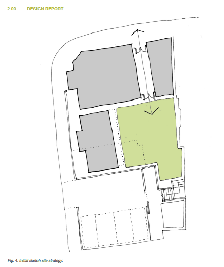 design-report-groundplan