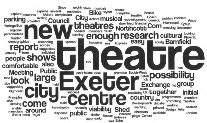 "Wordle from ""A new theatre for Exeter"""