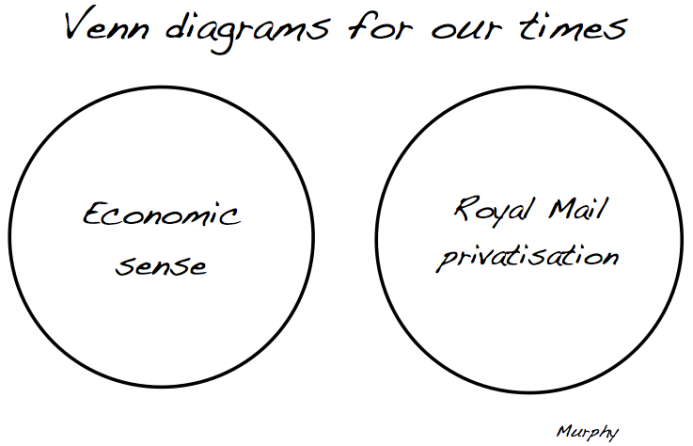 Venn diagrams of our times: Royal Mail Privatisation [Richard Murphy | Tax Research UK]