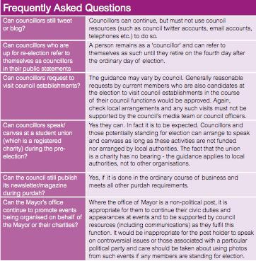 LGA - Purdah FAQ 02