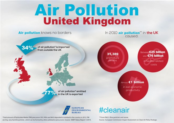 foe-air-pollution-infographic-99671