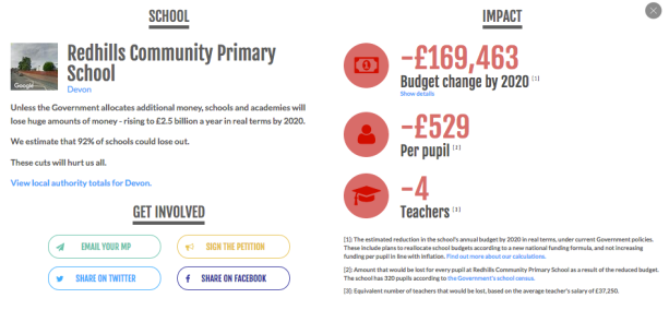 redhills-community-primary-school